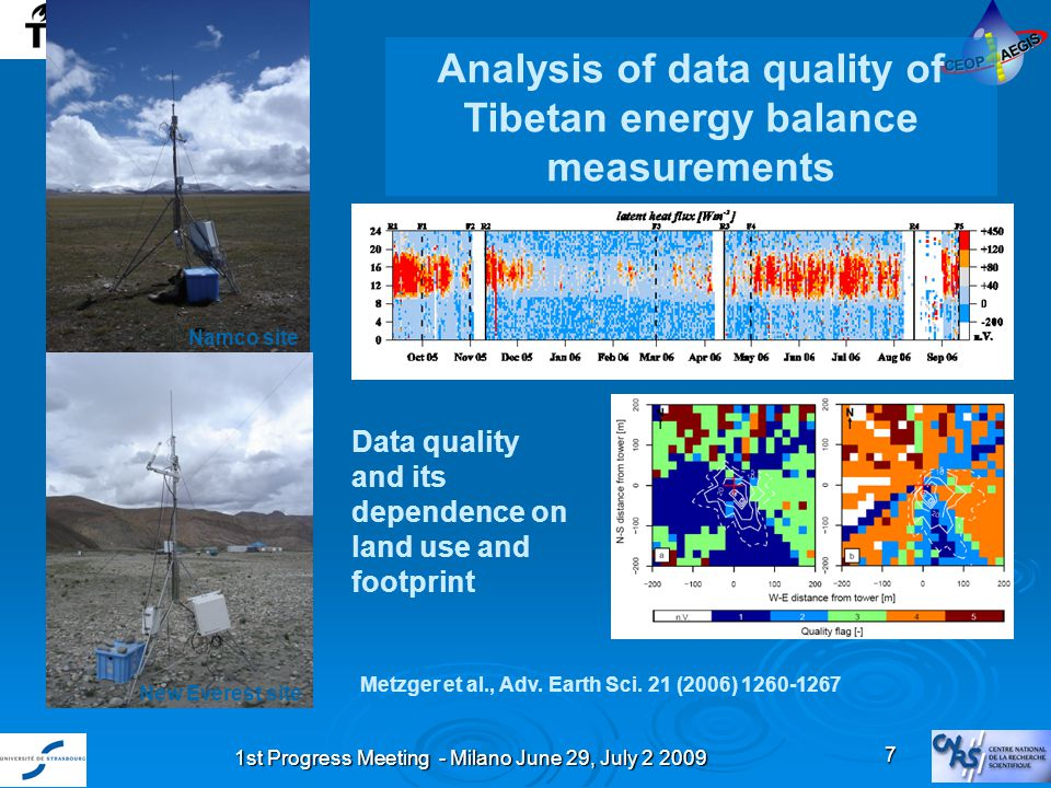 1st Progress Meeting - Milano June 29, July 2 2009 7 Analysis of data quality of Tibetan energy balance measurements Data quality and its dependence on land use and footprint Metzger et al., Adv.