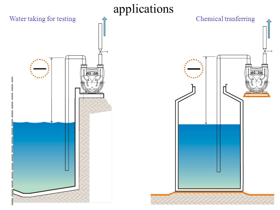applications Water taking for testingChemical tranferring