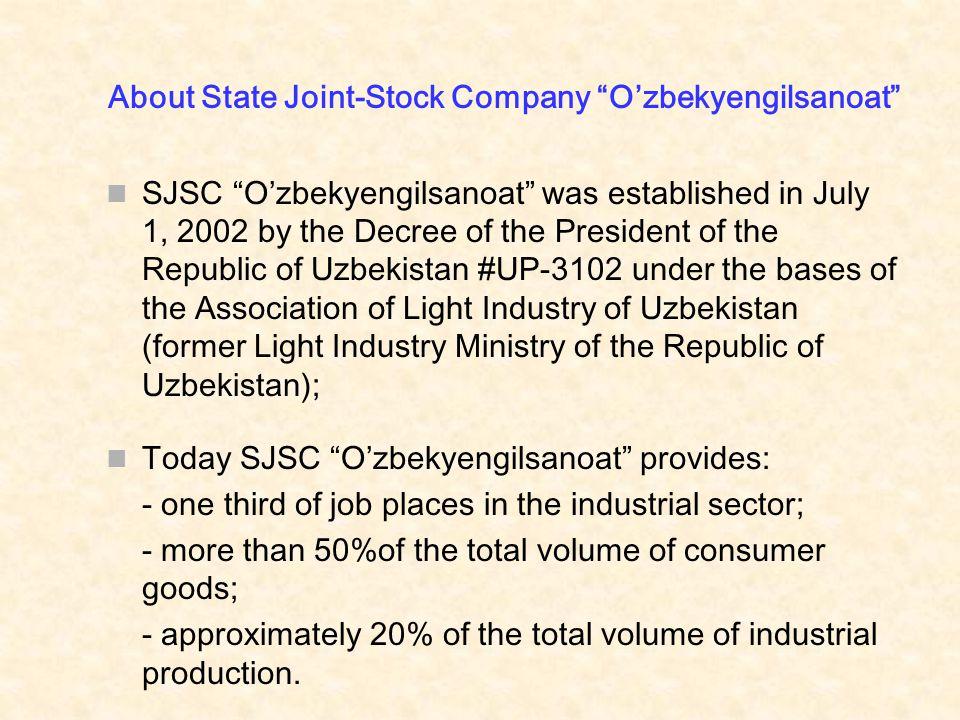 Cost for Main Production Factors in Uzbekistan Water – USD 0,022 / m3 Natural Gas – USD 0,04 / m3 Electricity – USD 0,029 / Kw/h Fuel Oil – USD 0,55 / lt Diesel Oil – USD 0,55/ lt