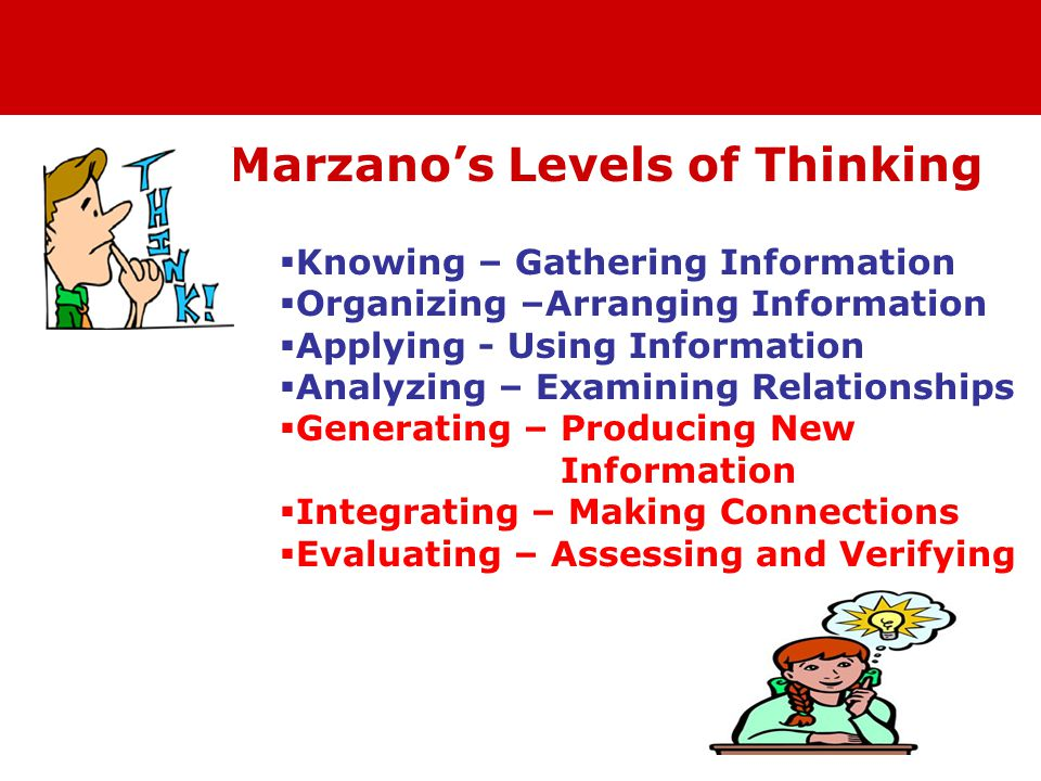 Marzano's Levels of Thinking  Knowing – Gathering Information  Organizing –Arranging Information  Applying - Using Information  Analyzing – Examining Relationships  Generating – Producing New Information  Integrating – Making Connections  Evaluating – Assessing and Verifying
