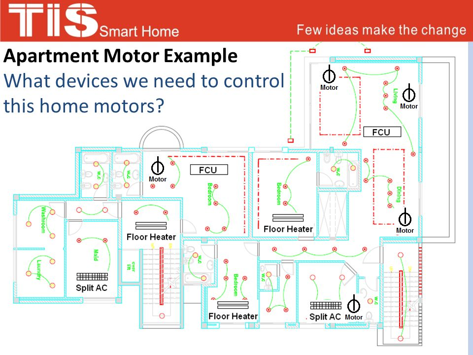 Apartment Motor Example What devices we need to control this home motors