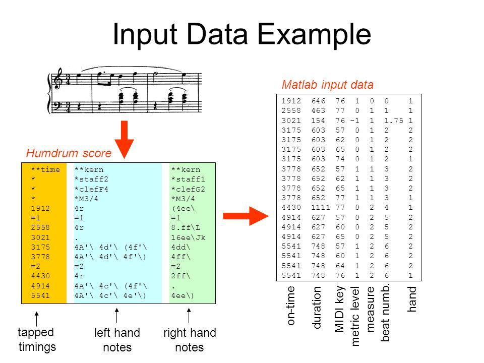 Input Data Example **time**kern**kern **staff2*staff1 **clefF4*clefG2 **M3/4*M3/4 19124r(4ee\ =1=1=1 25584r8.ff\L 3021.16ee\Jk 31754A \ 4d \ (4f \4dd\ 37784A \ 4d \ 4f \)4ff\ =2=2=2 44304r2ff\ 49144A \ 4c \ (4f \.