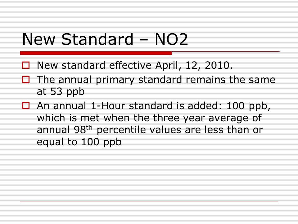 New Standard – NO2  New standard effective April, 12, 2010.