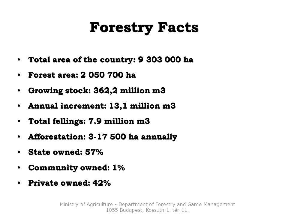 23 MeasurePriority/ FAIndicator Budget (2014- 2020) (aprox.) € Spent (2007-2015) € 8.1- afforestation5/eha: 15 000 (min.)106 000 000186 000 000 8.2 – agro-forestry5/eha: 15004 270 0002 560 000 8.3 – potential - prevention5/eHa: n.