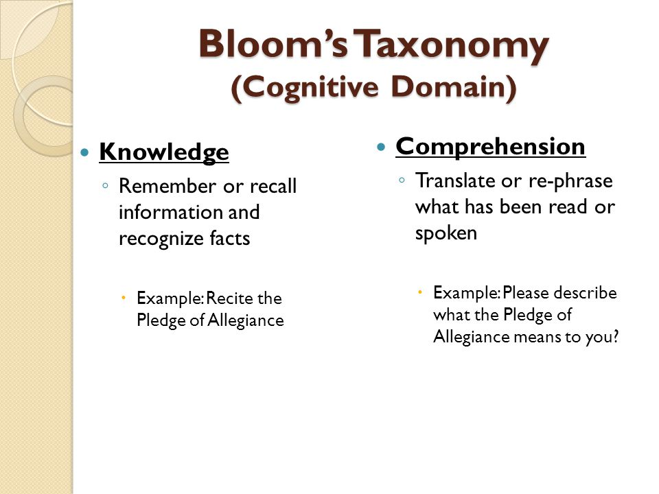 Bloom's Taxonomy (Cognitive Domain) Knowledge ◦ Remember or recall information and recognize facts  Example: Recite the Pledge of Allegiance Comprehe