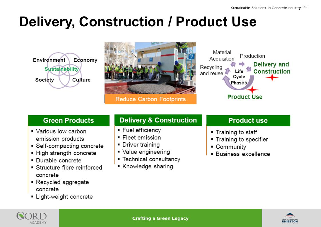 Sustainable Solutions in Concrete Industry 18 Delivery, Construction / Product Use