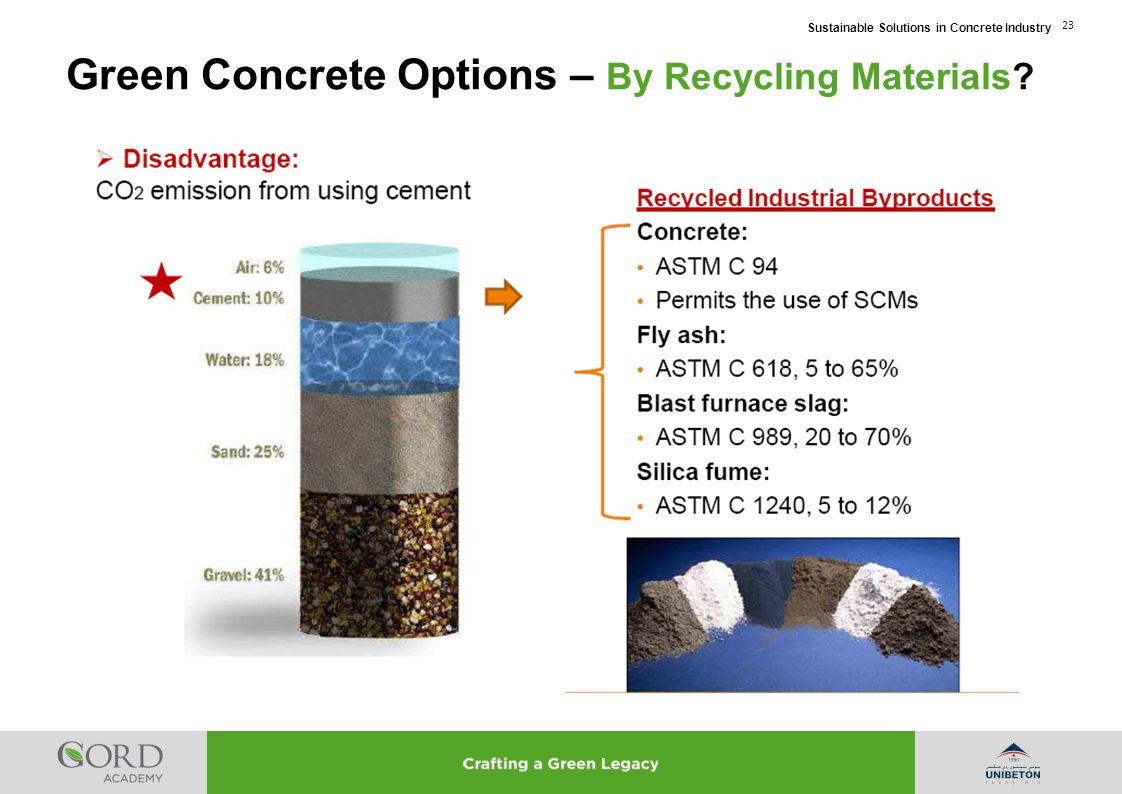 Sustainable Solutions in Concrete Industry 23 Green Concrete Options – By Recycling Materials?