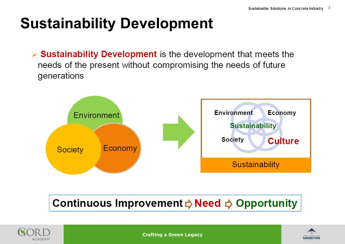 Sustainable Solutions in Concrete Industry 3 Sustainability Development