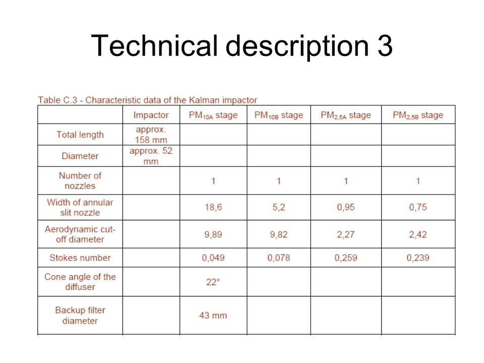 Technical description 3