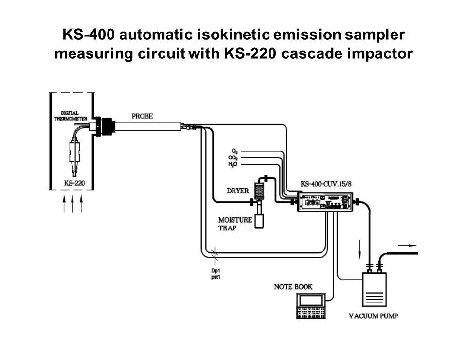 KS-400 automatic isokinetic emission sampler measuring circuit with KS-220 cascade impactor