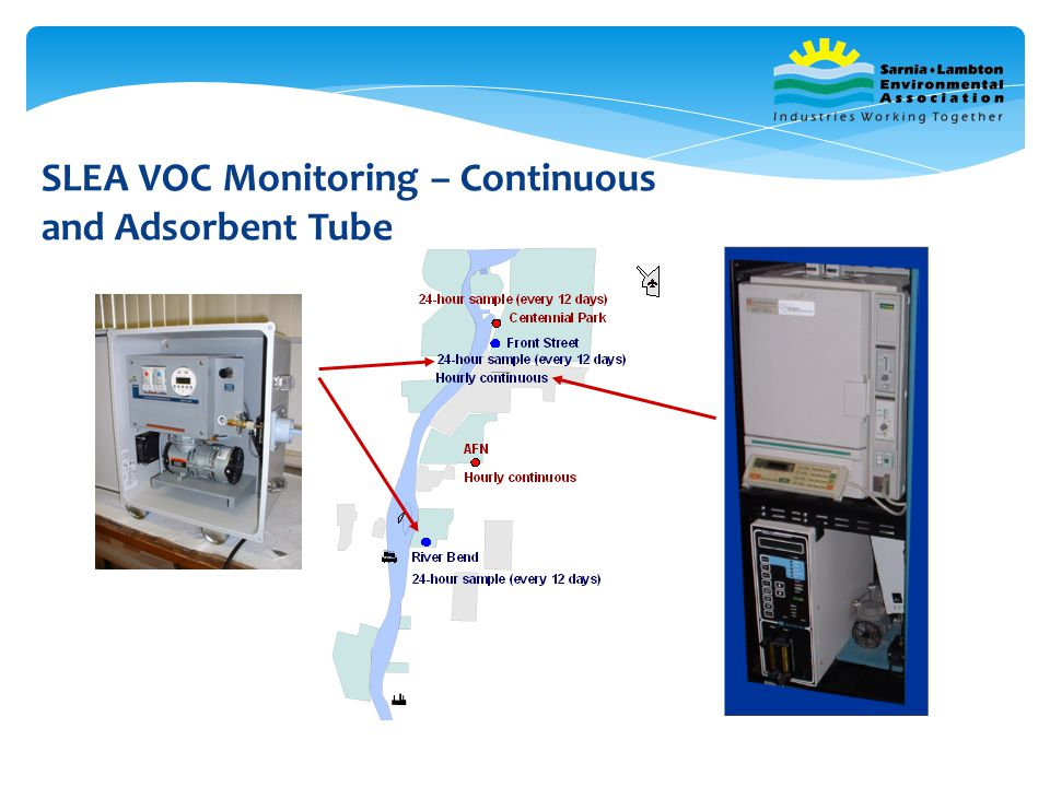 SLEA VOC Monitoring – Continuous and Adsorbent Tube