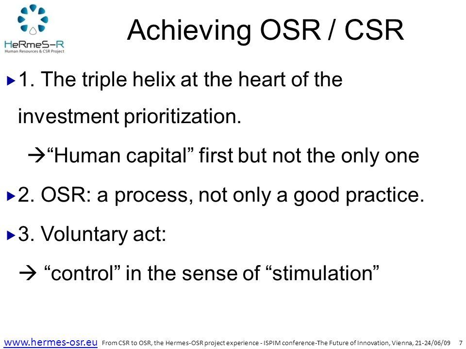 7 www.hermes-osr.eu Achieving OSR / CSR  1.