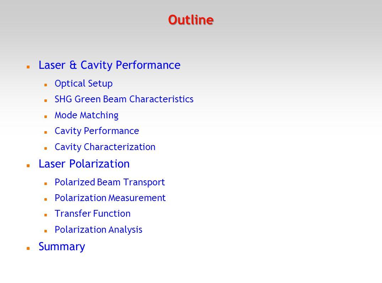 Optical Setup IR(1064 nm) seed laser -> Fiber Amp ->Single Pass PPLN SHG (532 nm) -> High-Finesse FP cavity -> Feedback to seed laser PZT to lock