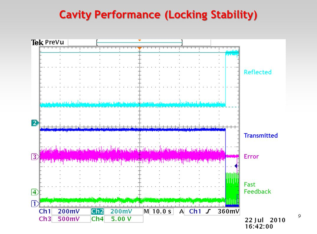 Cavity Performance (Locking Stability) 9 Reflected Transmitted Error Fast Feedback