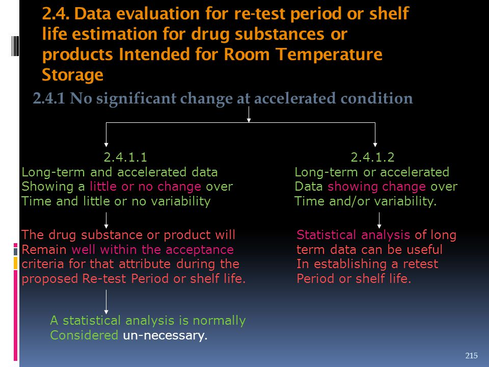 2.4. Data evaluation for re-test period or shelf life estimation for drug substances or products Intended for Room Temperature Storage 2.4.1 No signif