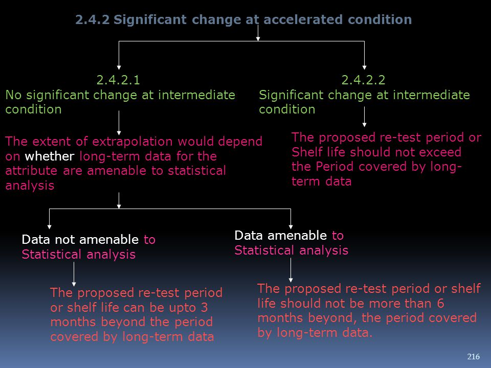 2.4.2 Significant change at accelerated condition 2.4.2.1 No significant change at intermediate condition 2.4.2.2 Significant change at intermediate c