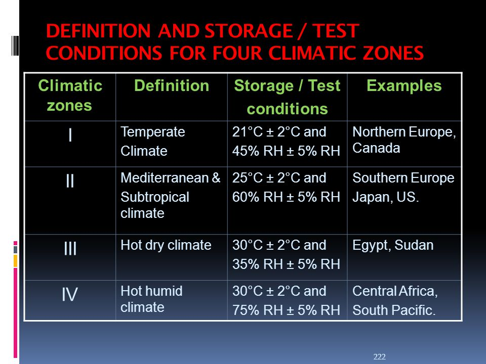 DEFINITION AND STORAGE / TEST CONDITIONS FOR FOUR CLIMATIC ZONES Climatic zones DefinitionStorage / Test conditions Examples I Temperate Climate 21°C