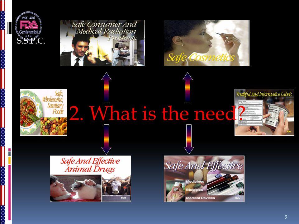 3.FDA Objective Better consumer information.