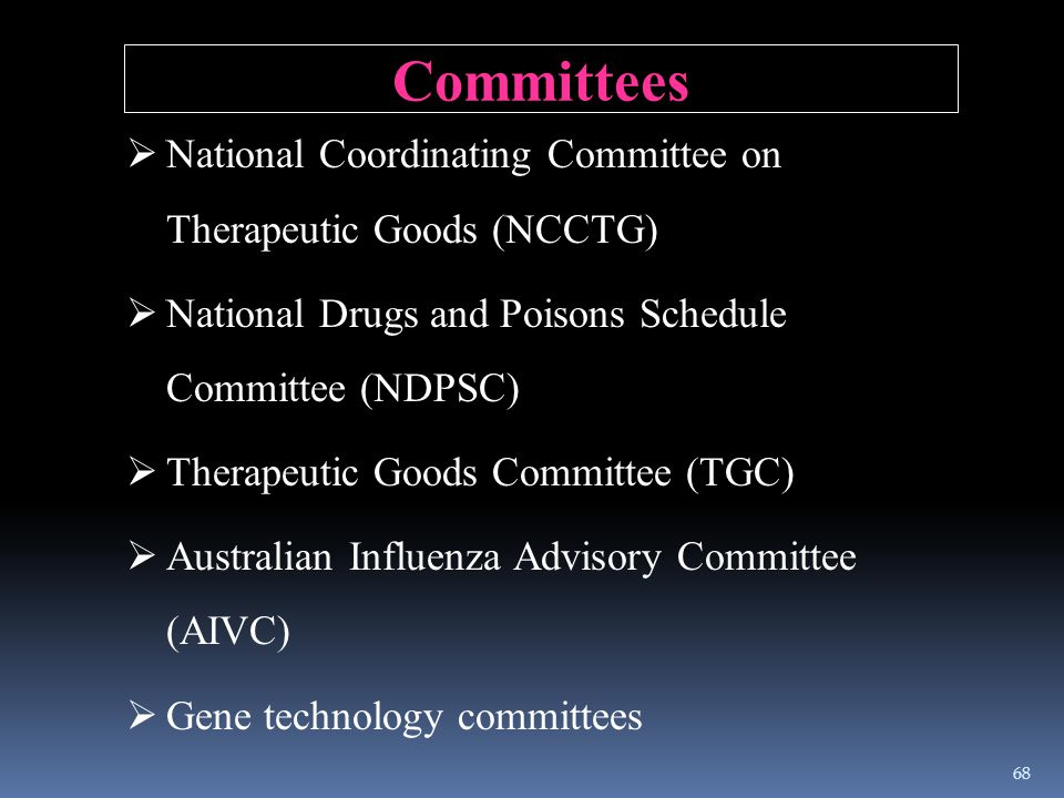  National Coordinating Committee on Therapeutic Goods (NCCTG)  National Drugs and Poisons Schedule Committee (NDPSC)  Therapeutic Goods Committee (