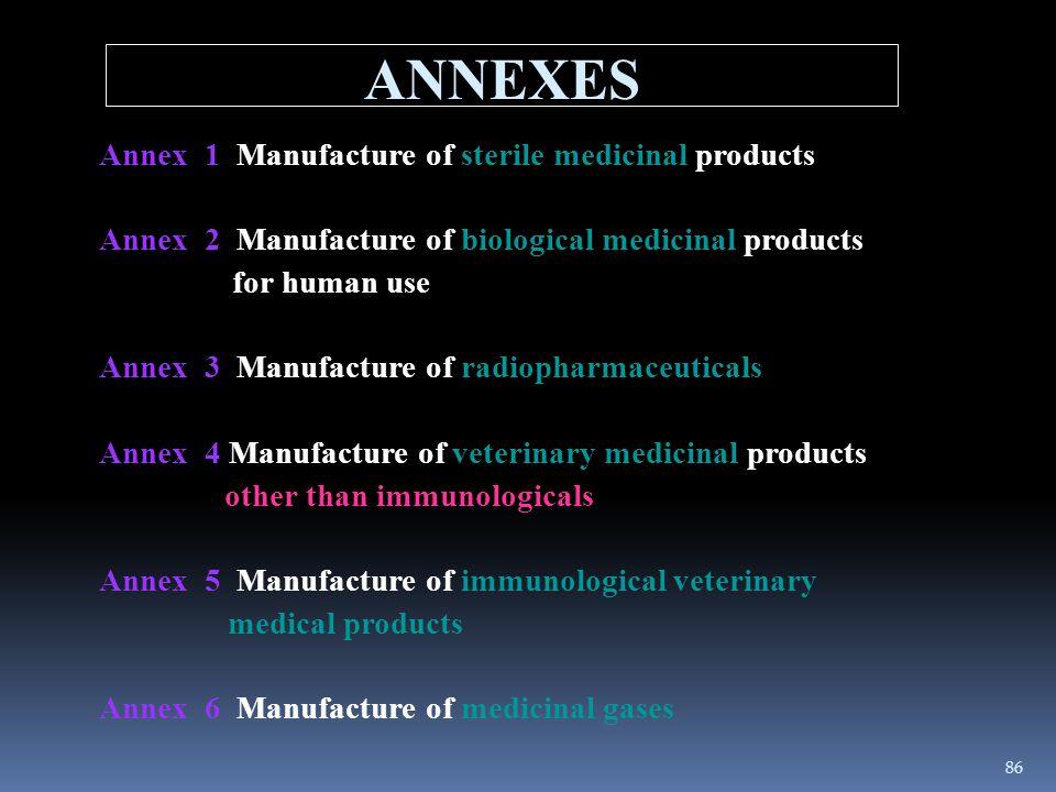 ANNEXES Annex 1 Manufacture of sterile medicinal products Annex 2 Manufacture of biological medicinal products for human use Annex 3 Manufacture of ra