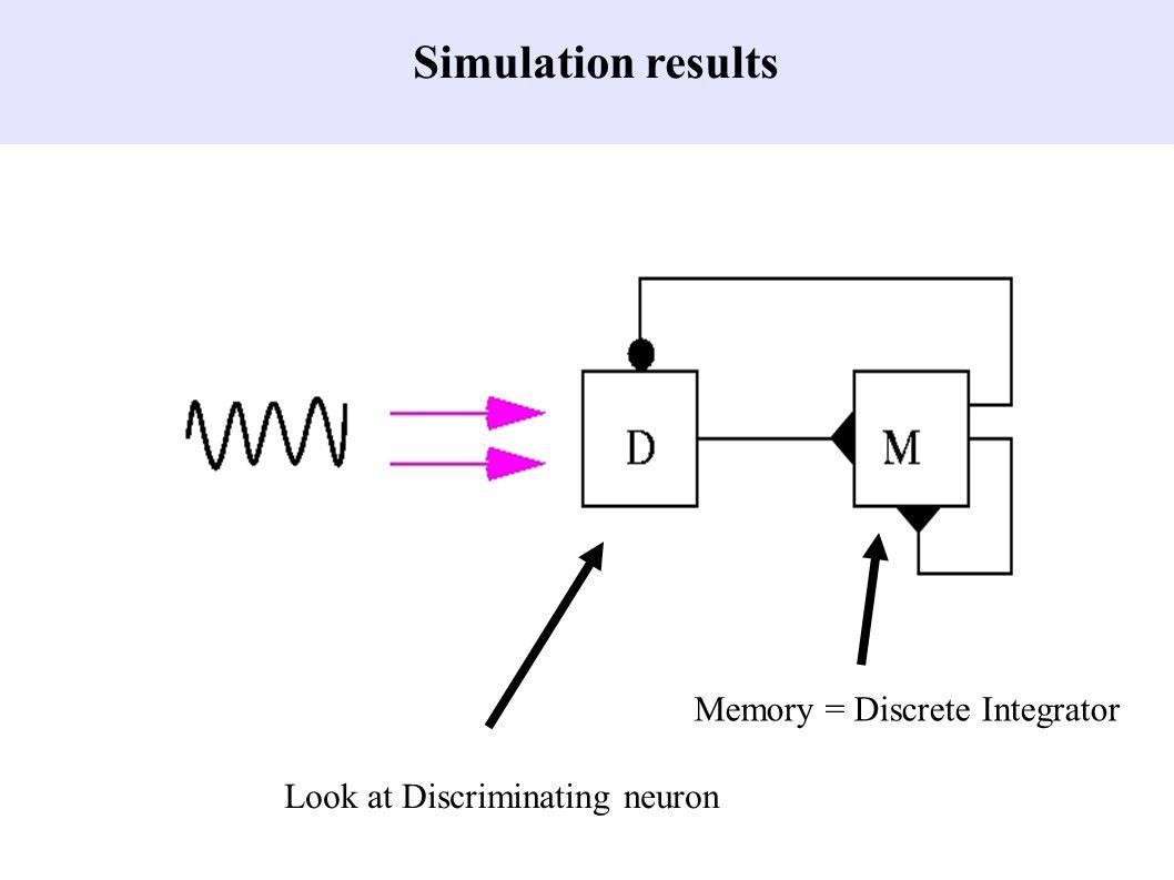 Simulation results Look at Discriminating neuron Memory = Discrete Integrator