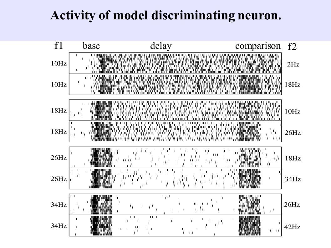 Activity of model discriminating neuron. basedelaycomparison