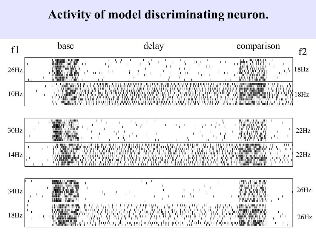 basedelaycomparison Activity of model discriminating neuron.