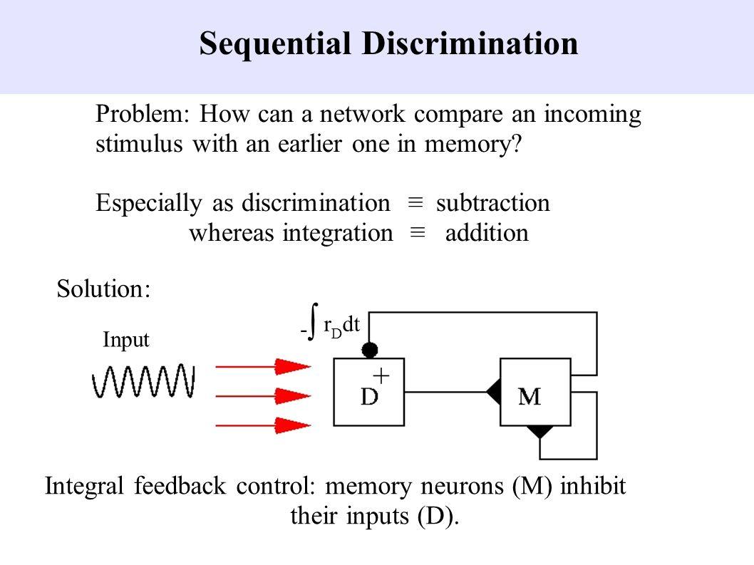 Base tuning Comparison tuning Delay tuning f2>f1 f2<f1