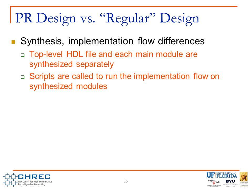 15 PR Design vs.