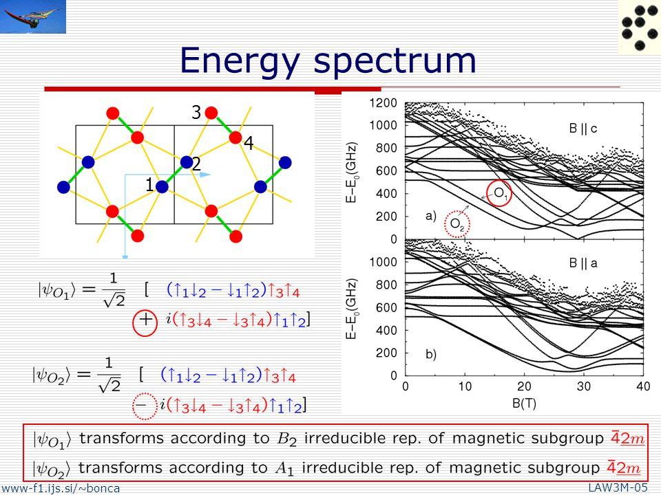 www-f1.ijs.si/~bonca LAW3M-05 Specific heat G.A.Jorge, R.Stern, M.