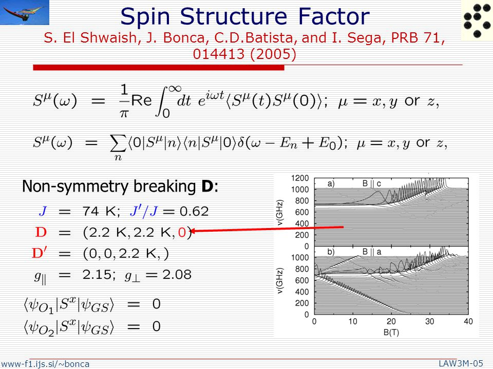 www-f1.ijs.si/~bonca LAW3M-05 ESR spectrum H. Nojiri, et al.,J. Phys. Soc. Jpn. 72, 3243 (2003).