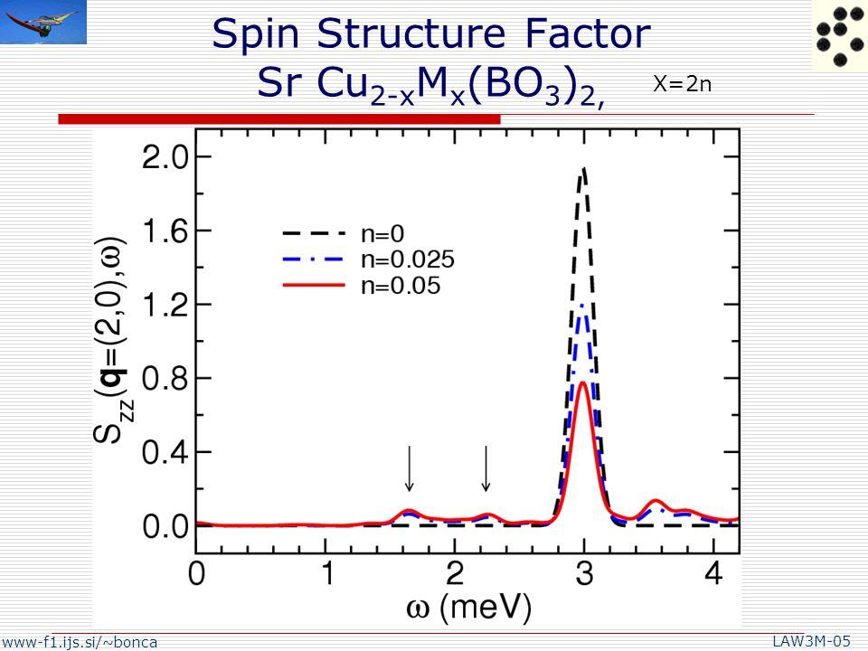 www-f1.ijs.si/~bonca LAW3M-05 Uniform susceptibility c o K.Kudo et al. cond-mat/0409178