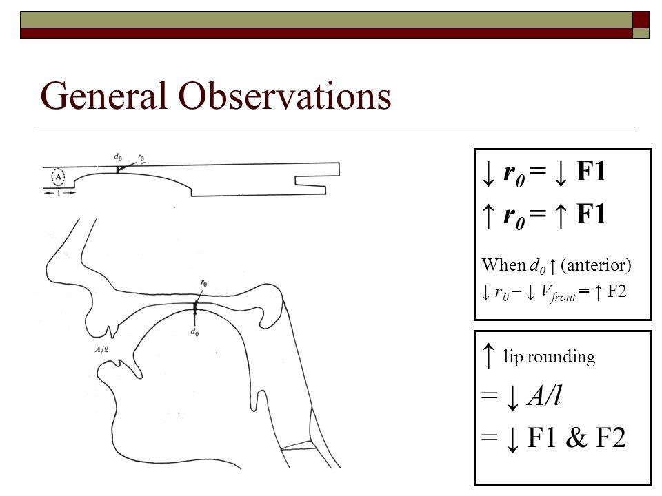 General Observations ∆ d 0 = ∆ V front & V back ↑ d 0 = ↓ V front = ↑ F2 ↑ d 0 = ↑ V back = ↓ F1