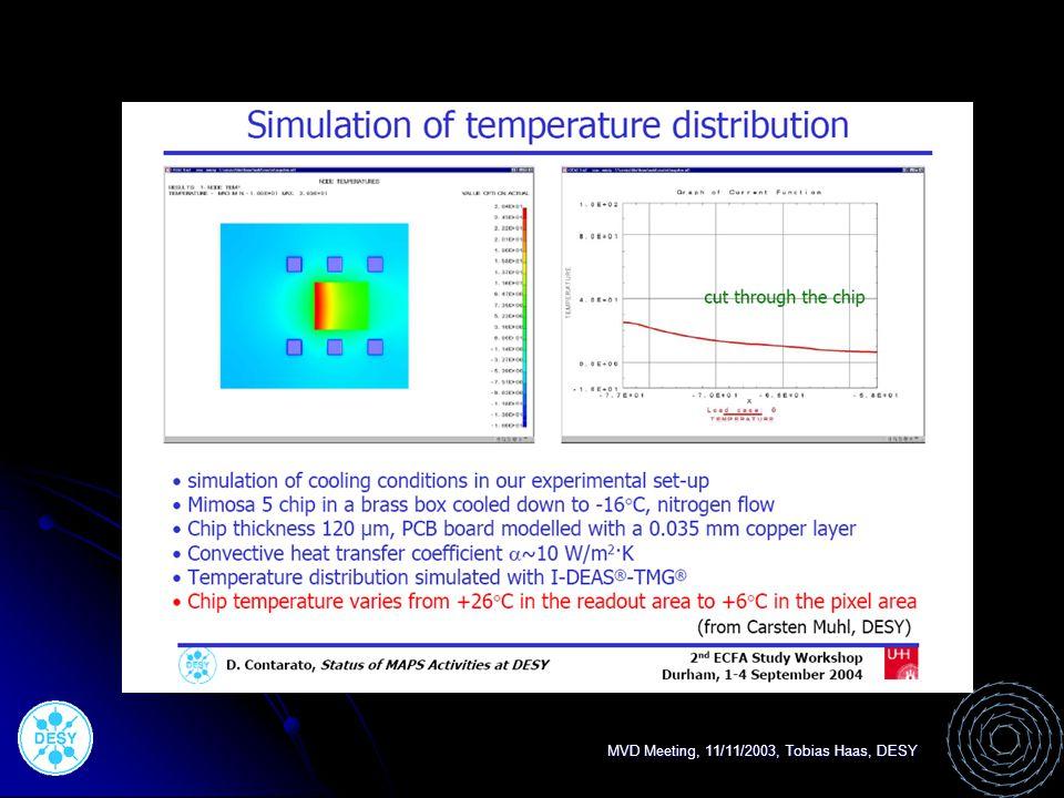 MVD Meeting, 11/11/2003, Tobias Haas, DESY