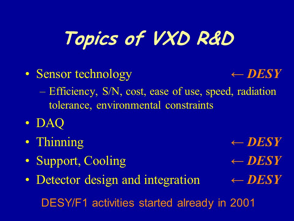 Topics of VXD R&D Sensor technology← DESY –Efficiency, S/N, cost, ease of use, speed, radiation tolerance, environmental constraints DAQ Thinning← DESY Support, Cooling← DESY Detector design and integration← DESY DESY/F1 activities started already in 2001