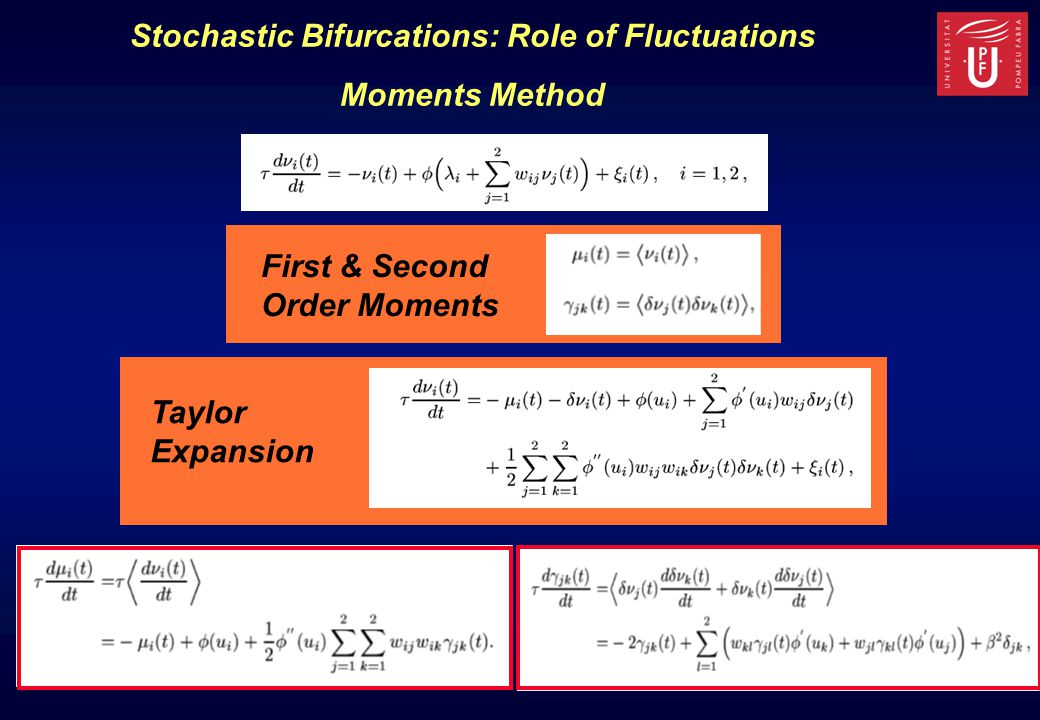 Stochastic Bifurcations: Role of Fluctuations Moments Method First & Second Order Moments Taylor Expansion