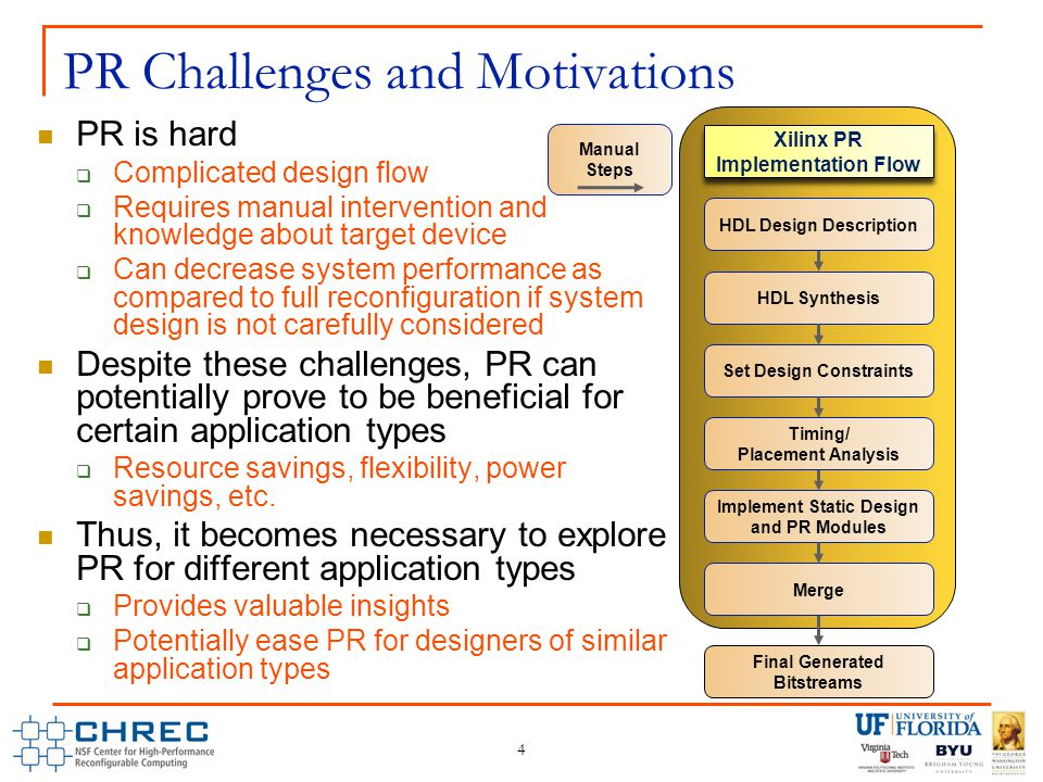PR is hard  Complicated design flow  Requires manual intervention and knowledge about target device  Can decrease system performance as compared to full reconfiguration if system design is not carefully considered Despite these challenges, PR can potentially prove to be beneficial for certain application types  Resource savings, flexibility, power savings, etc.