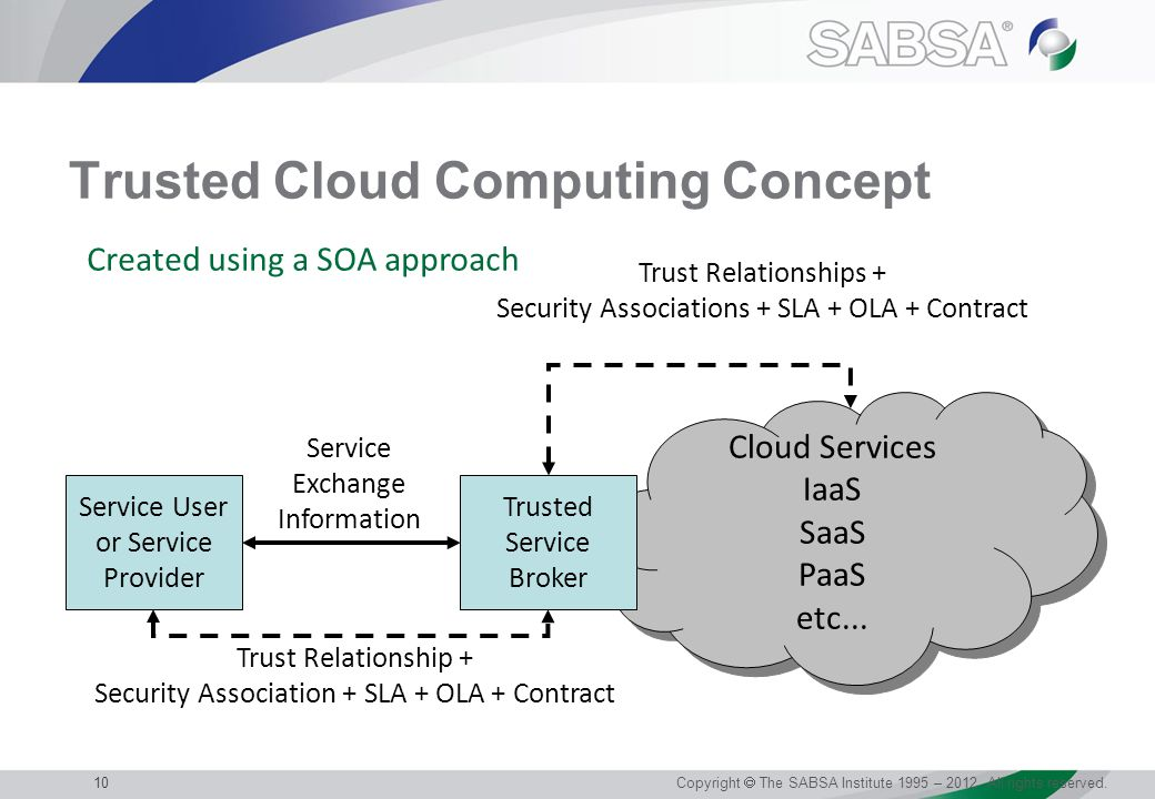 10 Trusted Cloud Computing Concept Cloud Services IaaS SaaS PaaS etc...