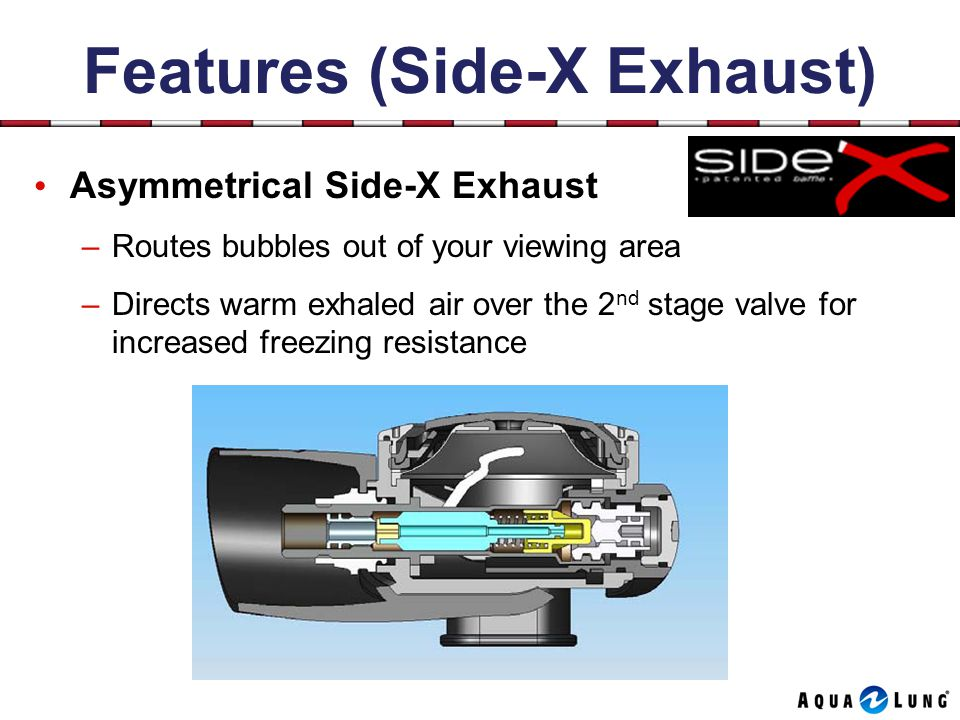 Features (Side-X Exhaust) Asymmetrical Side-X Exhaust –Routes bubbles out of your viewing area –Directs warm exhaled air over the 2 nd stage valve for increased freezing resistance