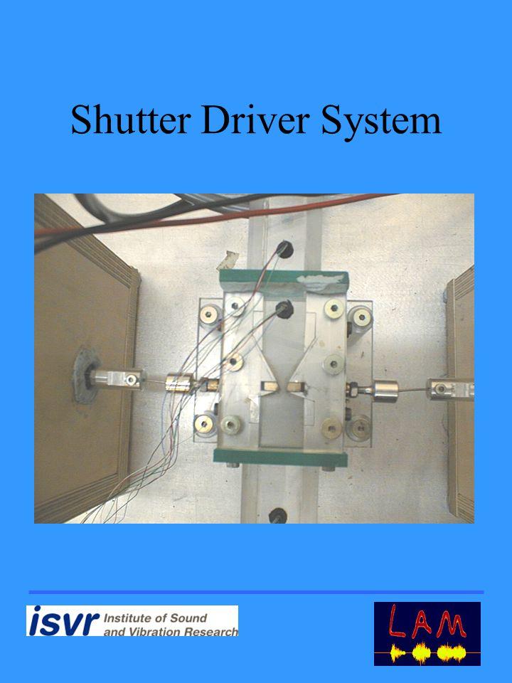 Shutter Driver System The shutter region