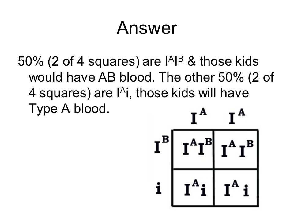 Answer 50% (2 of 4 squares) are I A I B & those kids would have AB blood.