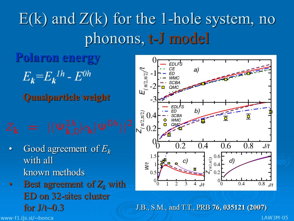 www-f1.ijs.si/~bonca LAW3M-05 E(k) and Z(k) for the 1-hole system, no phonons, t-J model E k =E k 1h - E 0h Polaron energy Quasiparticle weight Good agreement of E k with allGood agreement of E k with all known methods Best agreement of Z k with ED on 32-sites cluster for J/t~0.3Best agreement of Z k with ED on 32-sites cluster for J/t~0.3 J.B., S.M., and T.T., PRB 76, 035121 (2007)