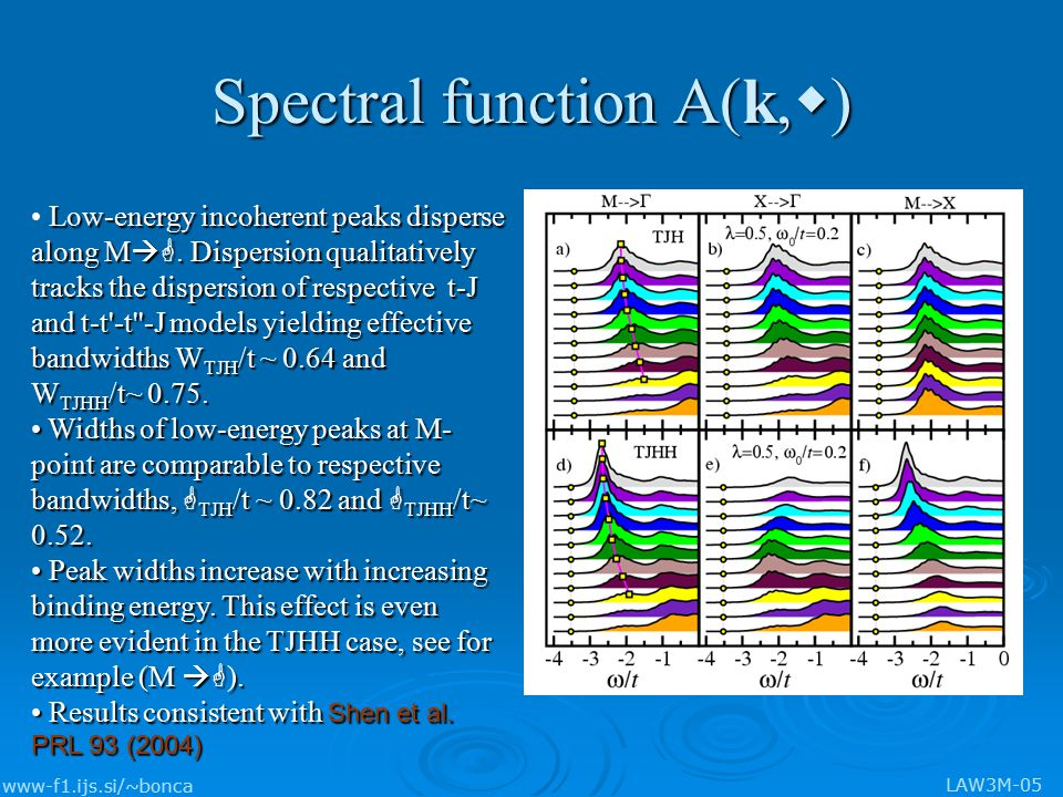 www-f1.ijs.si/~bonca LAW3M-05 Spectral function A(k, w ) Low-energy incoherent peaks disperse along M  G.