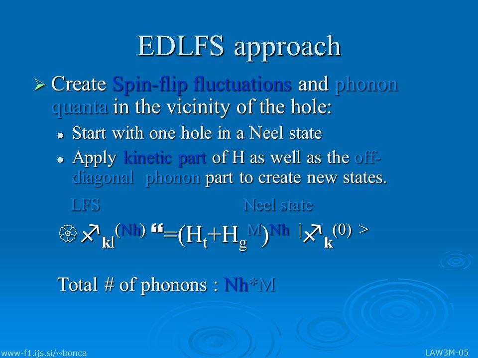 www-f1.ijs.si/~bonca LAW3M-05 EDLFS approach (graphic representation of the LFS generator) Application of the kinetic part of H: H t Nh | f k (0) >: = N h =1 N h =2