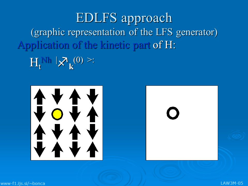 www-f1.ijs.si/~bonca LAW3M-05 EDLFS approach (graphic representation of the LFS generator) Application of the kinetic part of H: H t Nh | f k (0) >: