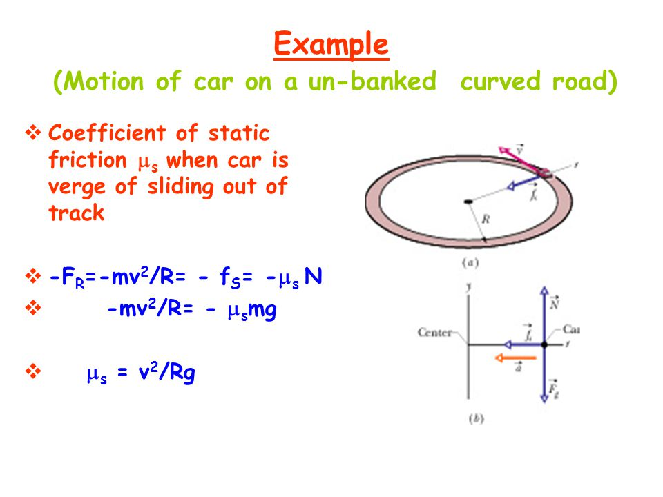 Example (Motion of car on a un-banked curved road)  Coefficient of static friction  s when car is verge of sliding out of track  -F R =-mv 2 /R= -