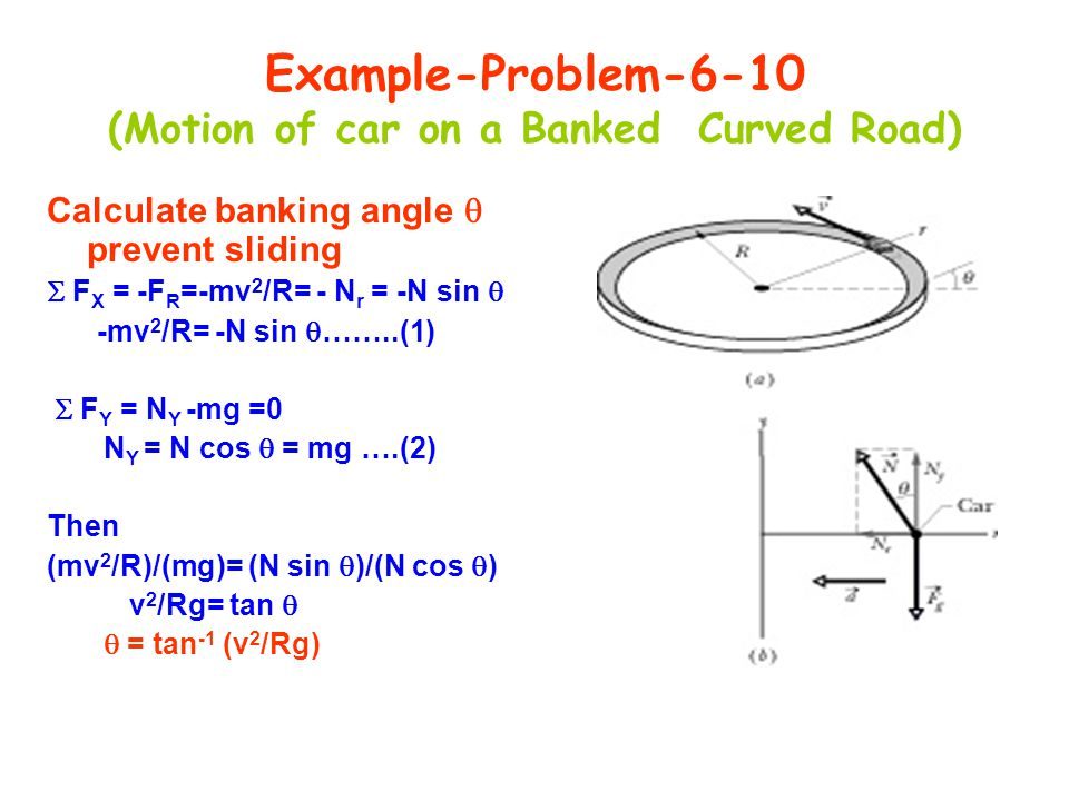 Example-Problem-6-10 (Motion of car on a Banked Curved Road) Calculate banking angle  prevent sliding  F X = -F R =-mv 2 /R= - N r = -N sin  -mv 2