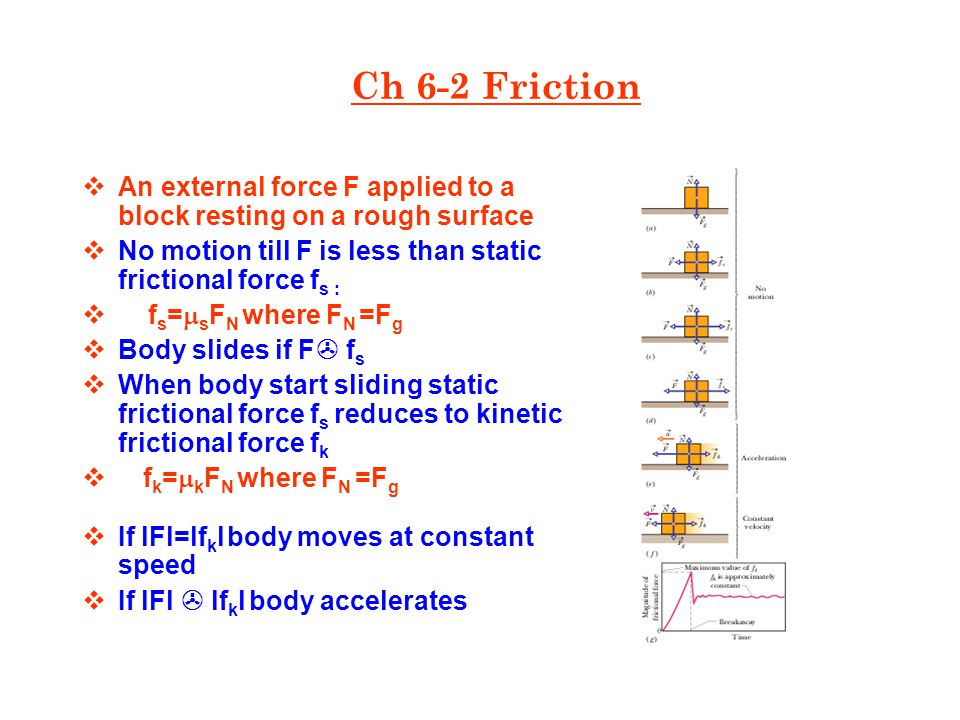 Ch 6-2 Friction  An external force F applied to a block resting on a rough surface  No motion till F is less than static frictional force f s :  f