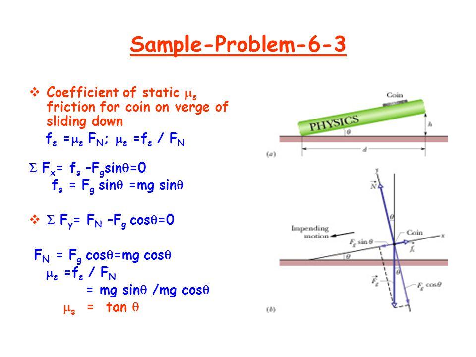 Sample-Problem-6-3  Coefficient of static  s friction for coin on verge of sliding down f s =  s F N ;  s =f s / F N  F x = f s –F g sin  =0 f s