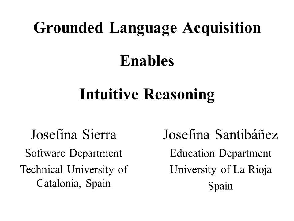 Grounded Language Acquisition Enables Intuitive Reasoning Josefina Sierra Software Department Technical University of Catalonia, Spain Josefina Santib